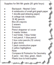 List of materials for backpack ministry.